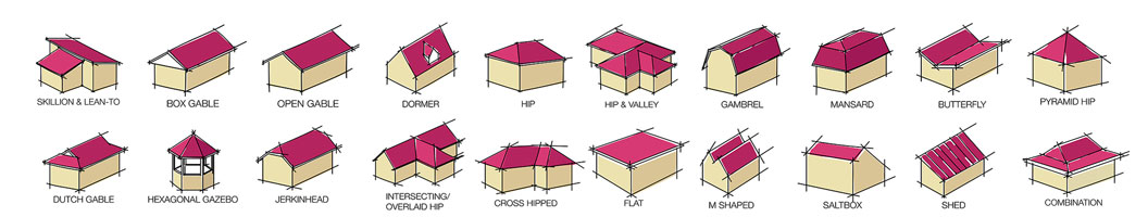 Types of Roof Shapes